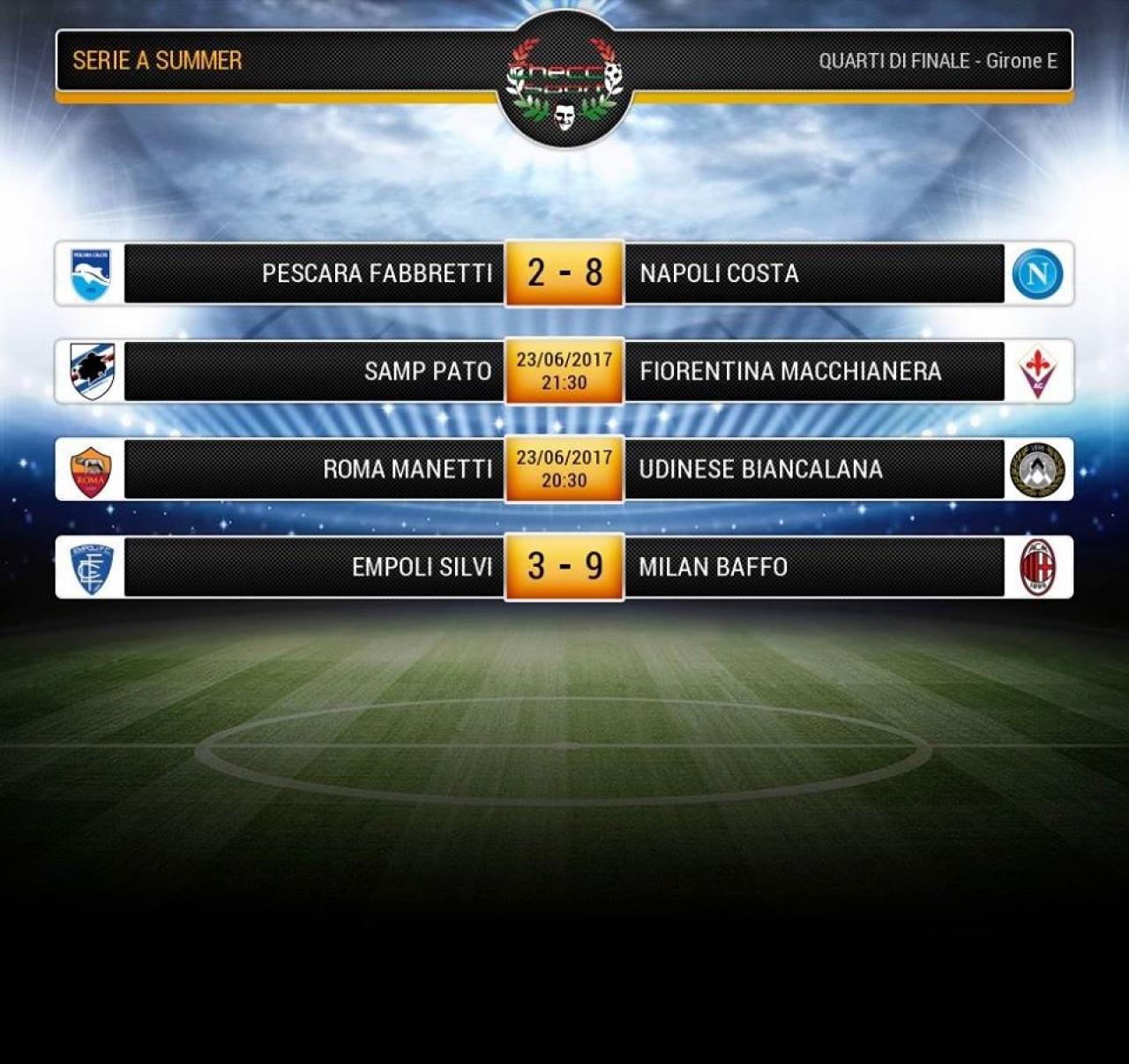 Calendario Partite Empoli.Foto Torneo Serie A Summer Checco Sport